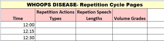 Sample of Whoops Disease Treatment Repetition Page